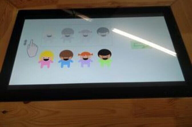 Multitouch-Display